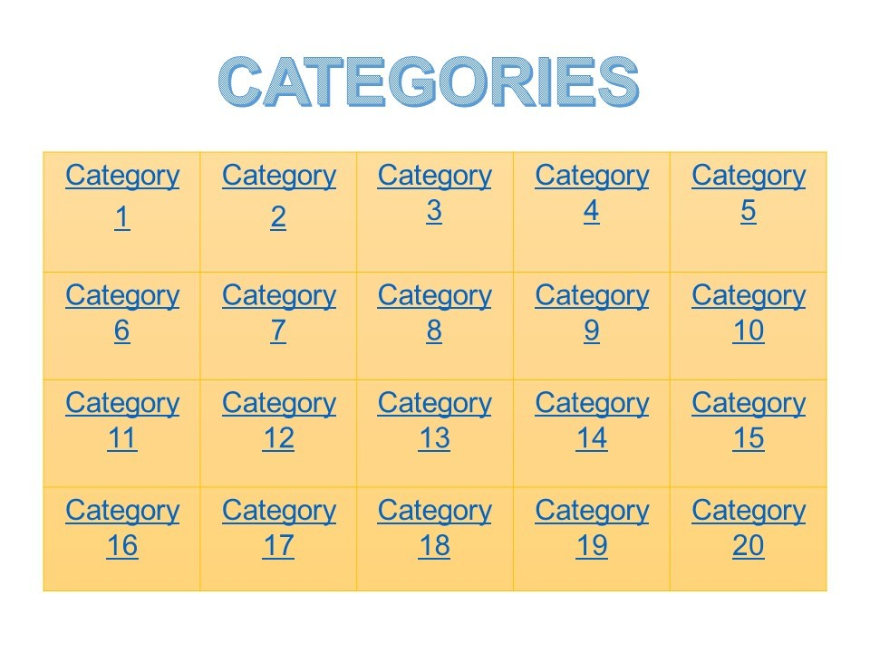 Categories Guessing Game