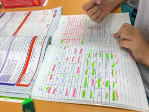 ESL Warm Up Activities  - BINGO Vocabulary Review Game: All you need is a pen and a notebook!